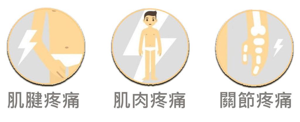 6CM深層緩解筋膜.肌肉.關節.肌腱.疼痛