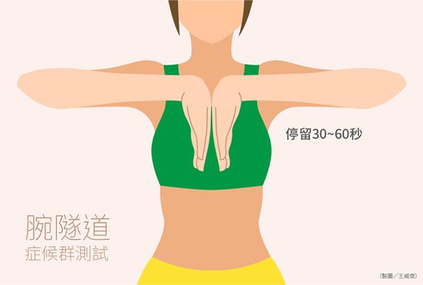 """認識腕隧道症候群 (摘錄自""""康健"""") 1"""