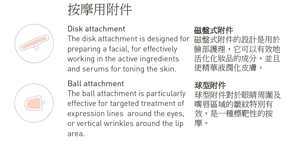 No.1緊緻.煥顏.好氣色 Beauty-Skinology 1