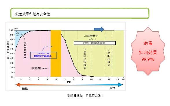 100%日本進口超強抗疫系列 4
