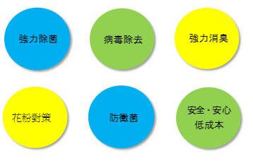 100%日本進口超強抗疫系列 2