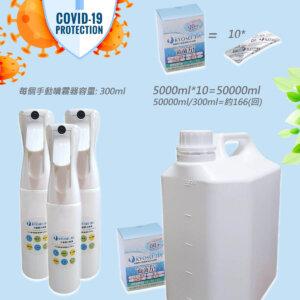 病毒抑制効果99.9%日本製防疫Covid19爆量KYOSEI-JIA微酸性次氯酸水生成劑壹盒+3手動噴霧瓶 (附5000ml泡製容器)