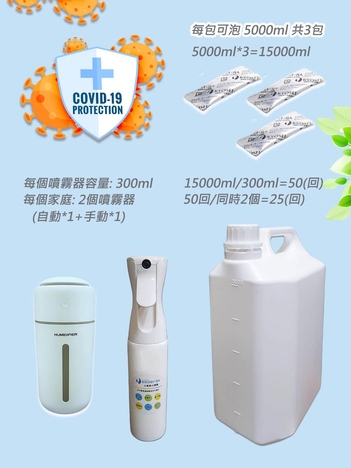 日本製KYOSEI-JIA微酸性次氯酸水生成劑3小包+1自動1手動噴霧器+5000ml容器
