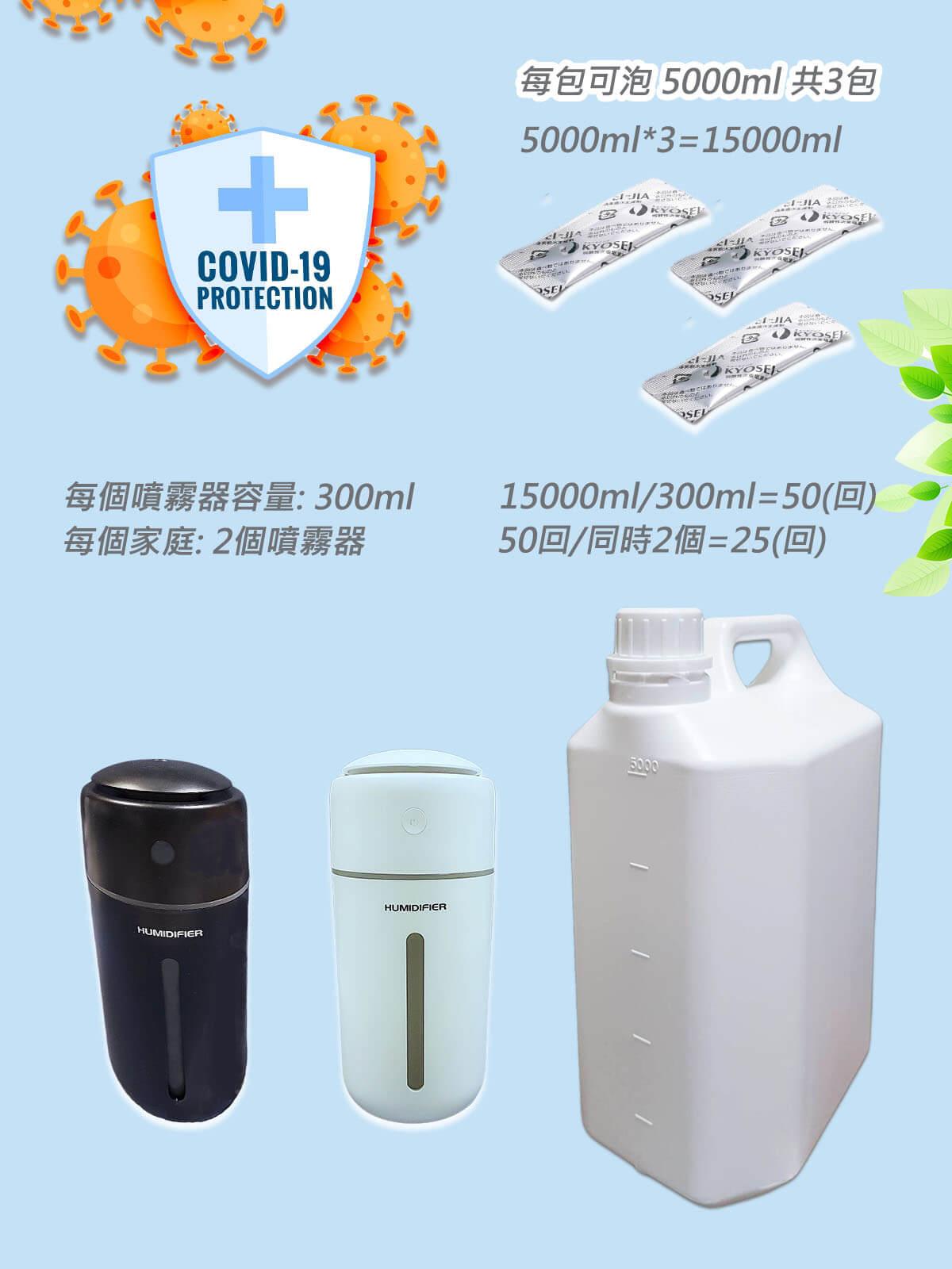 日本製KYOSEI-JIA微酸性次氯酸水生成劑3小包+2自動噴霧器+5000ml容器